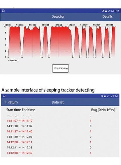 Detector E Localizador De Cameras E Escutas Cc308+ Gt-01