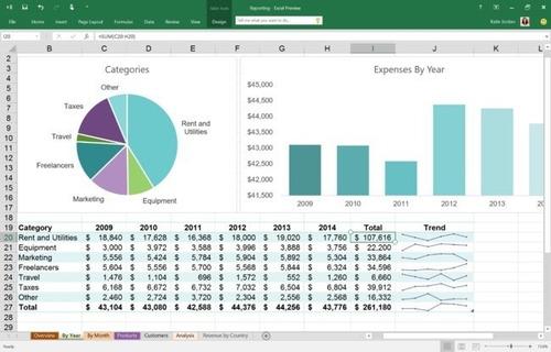 Imagem 1 de 7 de Excel Quase Na Faixa