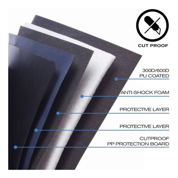Mochila Antirrobo Premium + Calidad + Funciones Impermeable