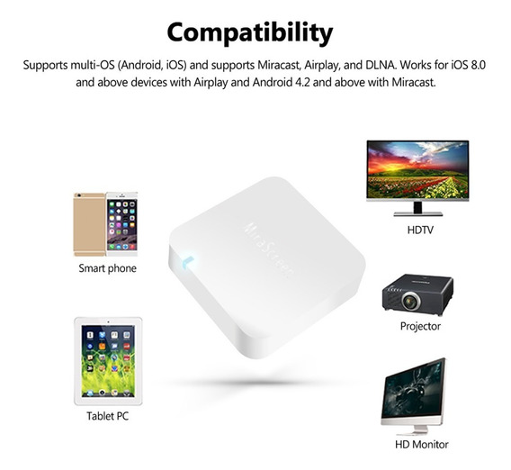 Mirascreen X7 Wi-fi Sem Fio Display Receiver 1080 P Caixa