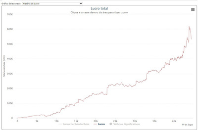 Compilado De Aulas De Poker Online