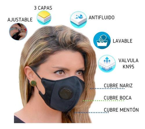Tapabocas Tapa Boca Mascara 3capas Lavable Filtro Ajustable