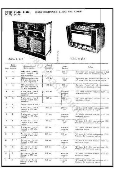 Esquemas De Rádios Antigos Da Marca Westinghouse