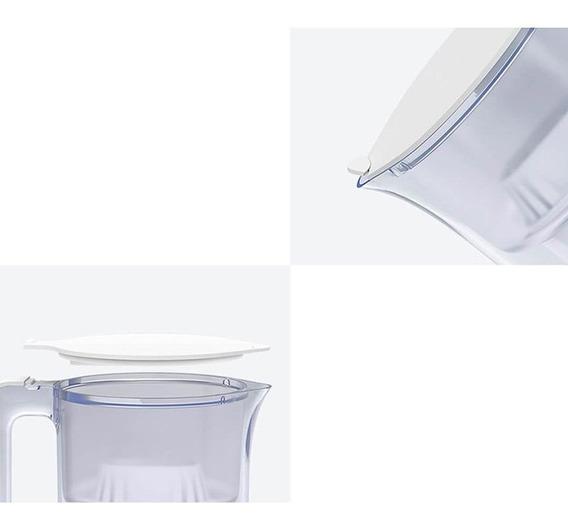 Xiaomi Jarra Con Filtro De Agua Mi Water Filter Pitcher Mh1-