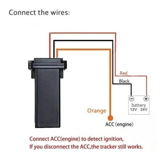Rastreador Veicular A11 Gsm Gps Real Time Envio Rápido