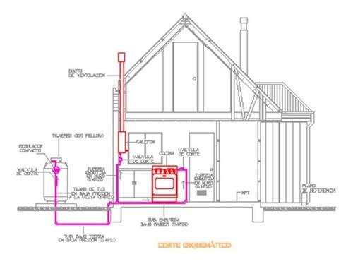 Compresión De Gas Con Instalación Automatizada