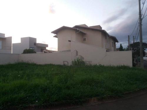 Imagem 1 de 11 de Terreno À Venda, 250 M² Por R$ 265.000,00 - Residencial Terras Do Barão - Campinas/sp - Te4146
