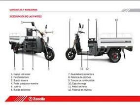 Zanella Tricargo 125 X