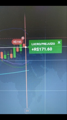 Imagem 1 de 3 de Venha Ser Um Trader Consistente Corretora Binary Iq