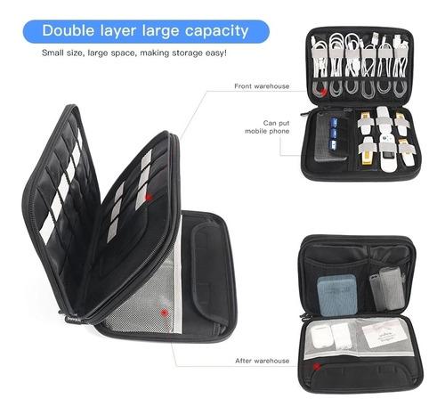 Estuche Organizador De Cables iPad Celular Portacables