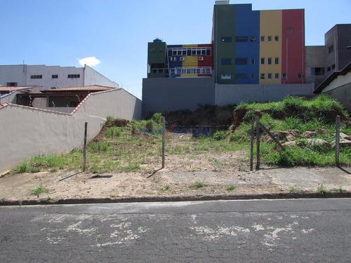 Terreno À Venda Em Loteamento Parque São Martinho - Te233717