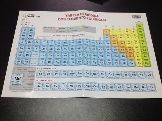 Tabela Periódica Elementos Químicos - 40 Cm X 27 Cm