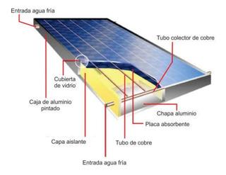 Termotanques Solares, Diseño Construcción Instalación. Curso