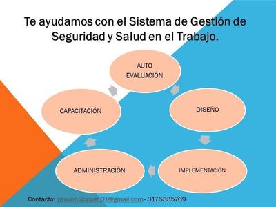 Sistema De Gestión De Seguridad Y Salud En El Trabajo Sg Sst