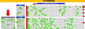 Planilha Lotomania - Esquema Para Errar 40 Dezenas