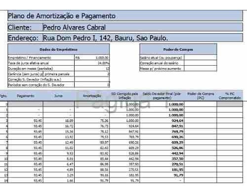 Planilha - Pagamento, Parcelamento De Empréstimo E Dívida
