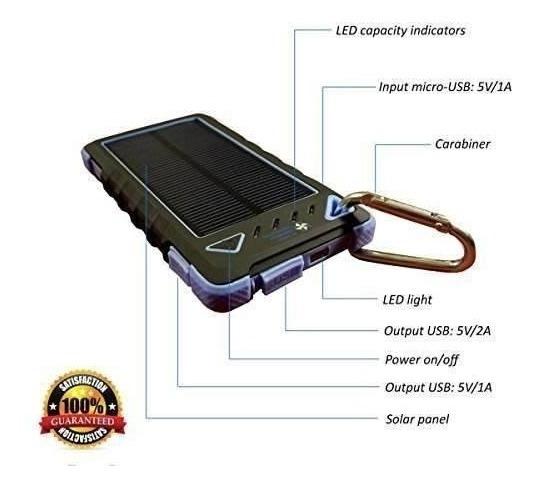 Cell Phone Charger - Solar & Plugin - 8000mah Dual Usb - Bes