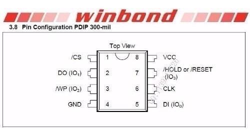 Memoria Flash Gravada Tv Philips 32pfl3008 Tpvision
