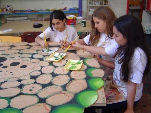 Curso De Artes No Ensino Fundamental