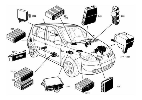 Renault Scenic Il, Varios - Manuales De Circuitos Eléctricos