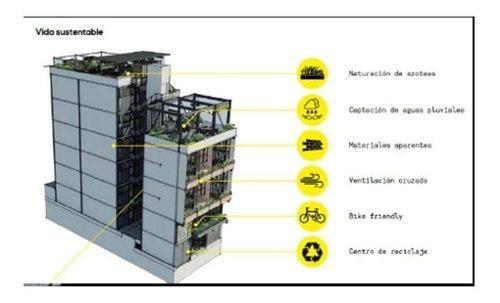 Edificio Para Fideicomiso, Vertiz / Narvarte