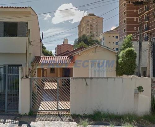 Imagem 1 de 2 de Terreno Á Venda E Para Aluguel Em Cambuí - Te271441