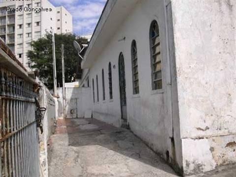 Terreno À Venda Em Cambui - Te121140