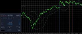 Robô + Set Metatrader Indice E Dólar P/ Day Traders - Bm&f