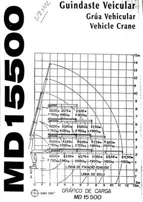 Munck Madal Modelo Md.15.507 . Ano 1995