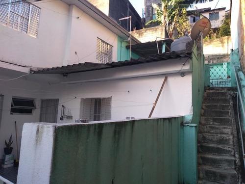 Terreno À Venda, 328 M² - Vila Formosa - São Paulo/sp - Af19396