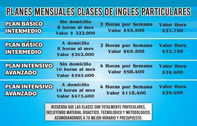 Clases Particulares De Inglés Y Venta De Sellos Didácticos.