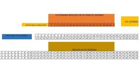Lotomania Redução De 93 Para 3 Grupos De 85 Dezenas