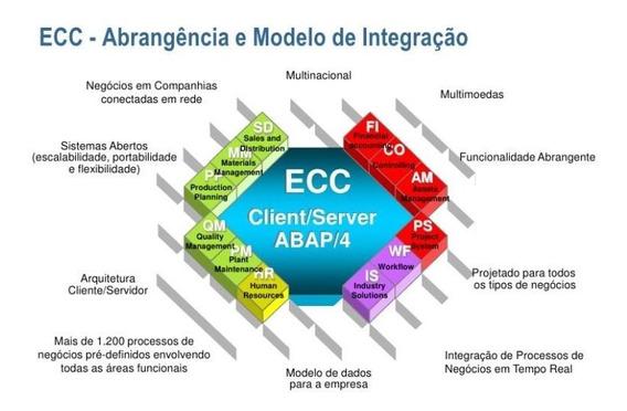 Pi 7.5 + Sap Ecc 6.0 - Ehp7 Ides Português (vmware)