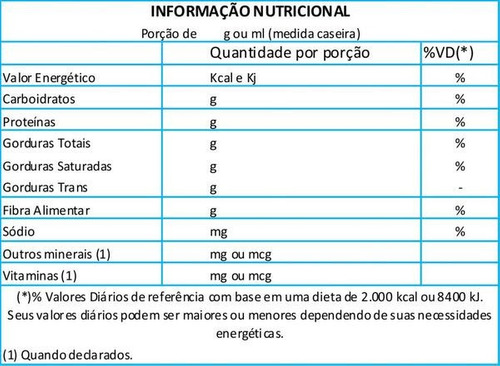 Imagem 1 de 1 de Tabela Nutricional Rotulagem De Alimentos