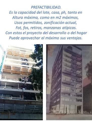 Imagen 1 de 5 de Prefactibilidad Arquitecto Asesoramiento De Proyectos Online