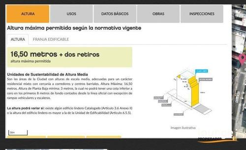 Oportunidad Unica - Lote En Venta Con Renta  -  Lavalle 3100