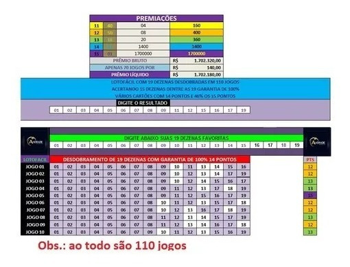 Planilha Loto Fácil Com 19dz 100% 14pts E 46% 15pts 110jgs