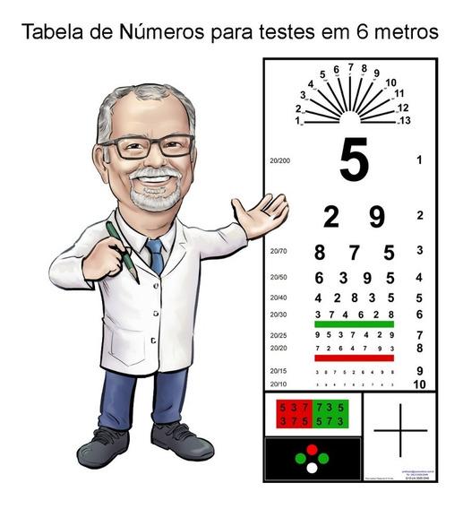 Optotipos - Papel Números Para 6 Metros