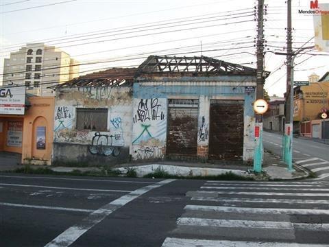 Sorocaba - Terreno Comercial - 30933