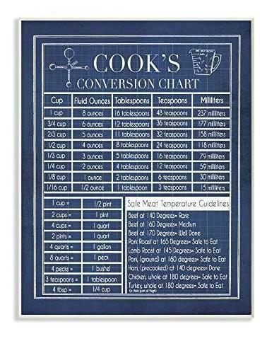 Imagen 1 de 5 de Stupell Industries, Tabla De Conversion De Cocineros Vintage