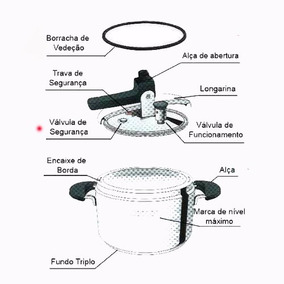 Válvula De Segurança Panela Pressão Inox Barazzoni 5/7/9l