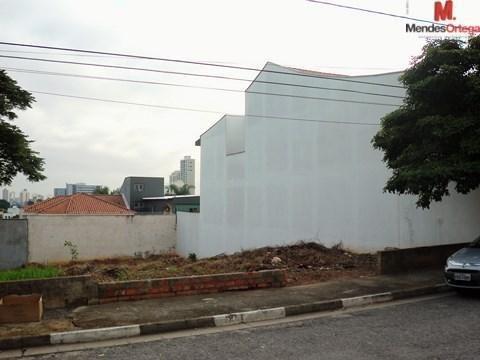 Sorocaba - Terreno Parque Campolim - 30808