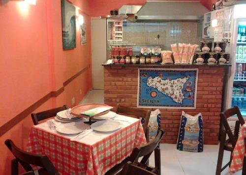 Imagem 1 de 1 de Ideias De Restaurante
