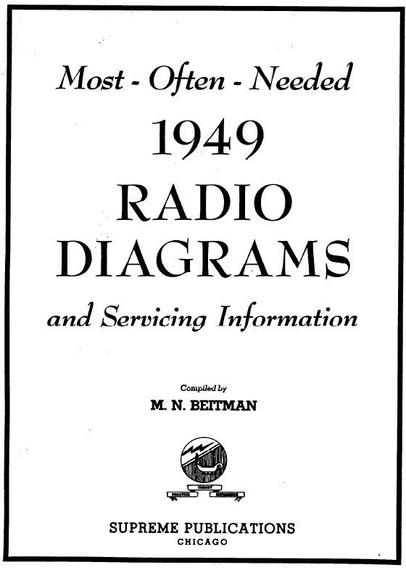 Esquema De Radio Antigo De 1949 Vintage
