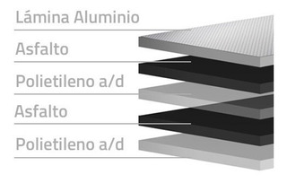 Membrana Asfáltica Techo Con Aluminio 35 Kg X 10 M2 Oferta!!