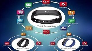 Relógio Inteligente Skmei App Para Smartwhat Garantia 1 A