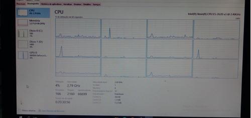 Imagem 1 de 8 de Pc Gamer Completo, Xeon E5 2620 V3, 16gb, Ram Gtx 750ti
