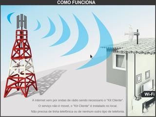 Monte Um Provedor De Internet Wi-fi (via Rádio)