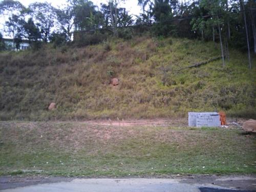 Terreno A Venda, Condomínio Capital Ville, Jundiaí - Te08224 - 32826090