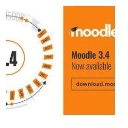 Diseño Web Desarrollo Contenido Aula Virtual Moodle